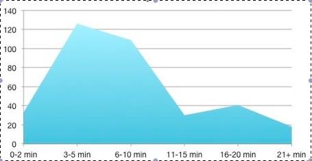 Grafico 1 20mar